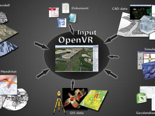 VR Input